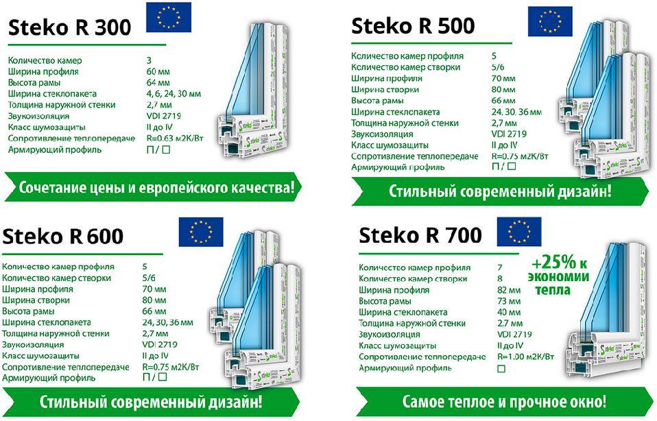 Картинки по запросу STEKO