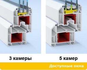 Горячая акция. Пластиковые окна 5 камер Rehau по цене 3 камер в Днепре