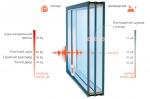 Как улучшить шумоизоляцию пластиковых окон в Днепре
